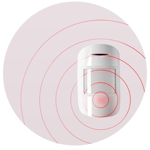 iotcomms.io serverless Alarmbridge – Agnostic platform for any sector